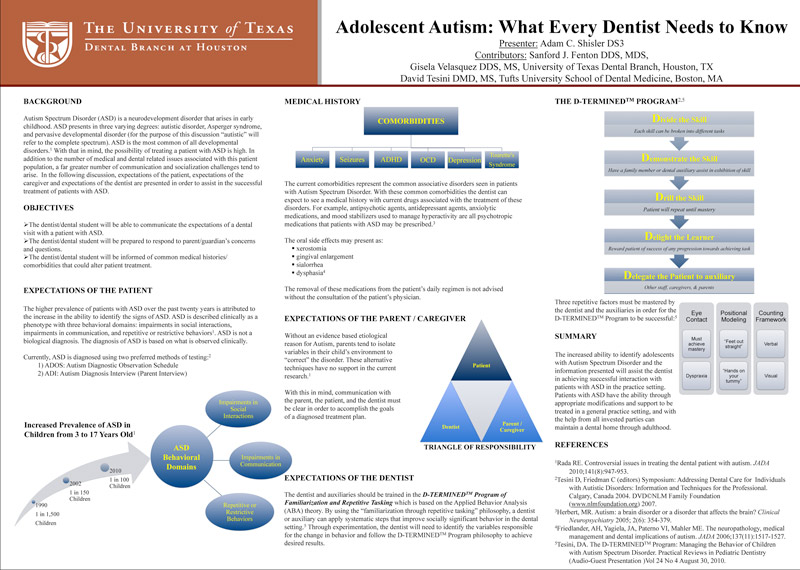 AAPD 64th Annual Session   eventScribe Poster Gallery